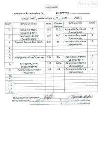 fizkultura-11-klassy