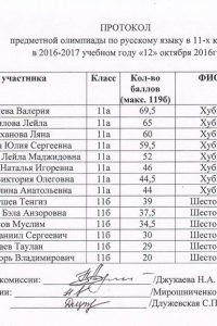 russkij-yazyk-11-klassy